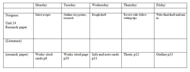 notgrass schedule