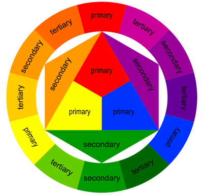 art-factory-color-wheel.jpeg